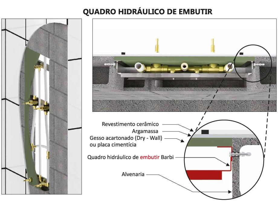Alvenaria - Quadro Hidráulico de Embutir