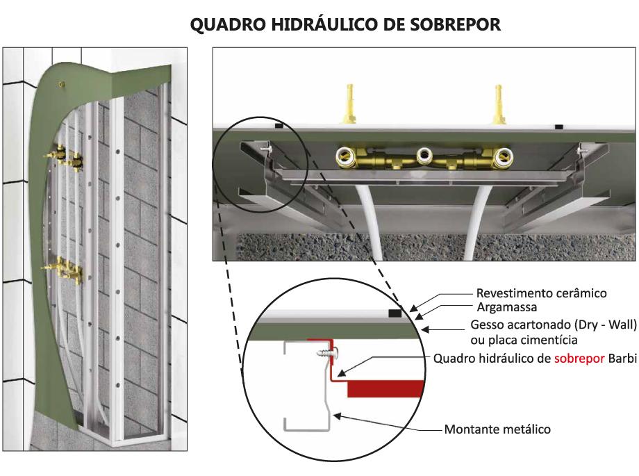 Drywall - Quadro Hidráulico de Sobrepor